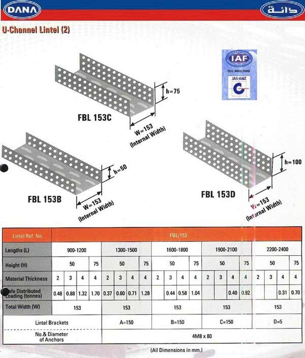 Steel Lintels Dana Group A Well Established Group Of