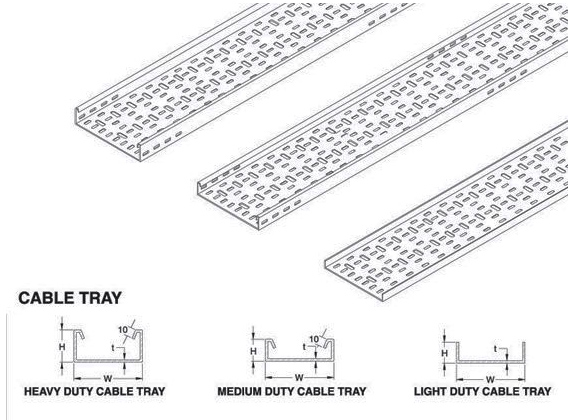 Cable Tray Specification Perforated Cable Trays