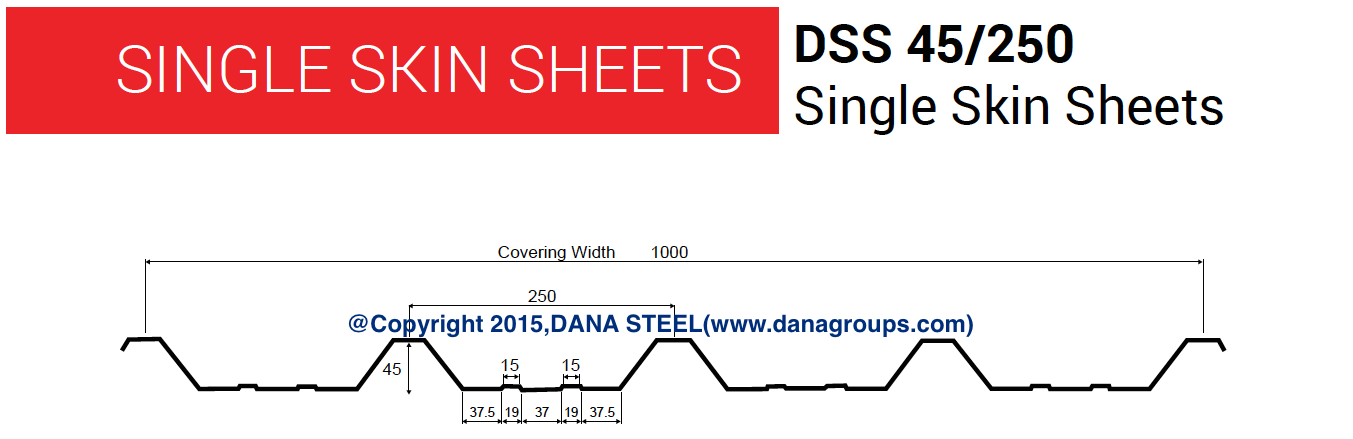 Profiles And Cladding Dana Group A Well Established